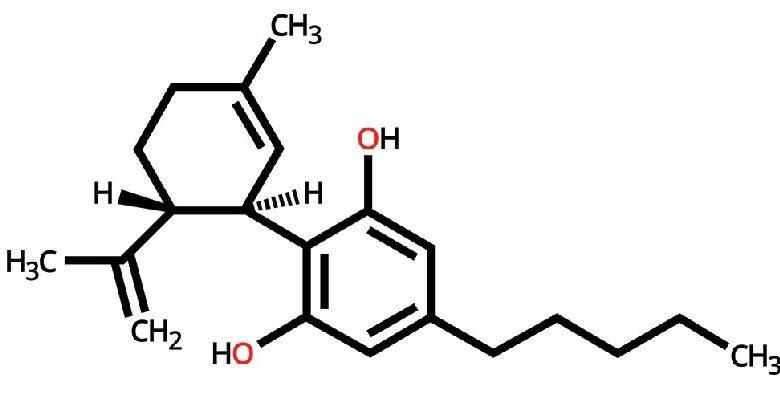 What Is CBD (Cannabidiol) ?